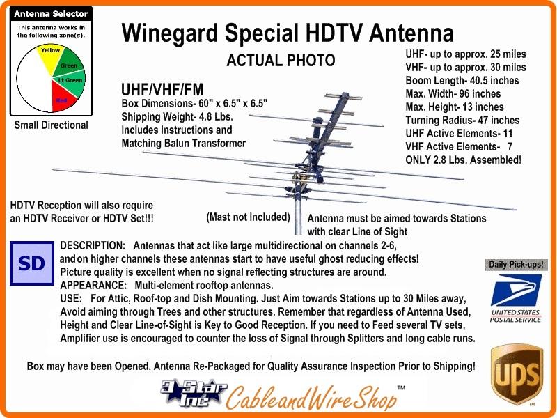 Uhf Antenna: Uhf Antenna Range Calculator
