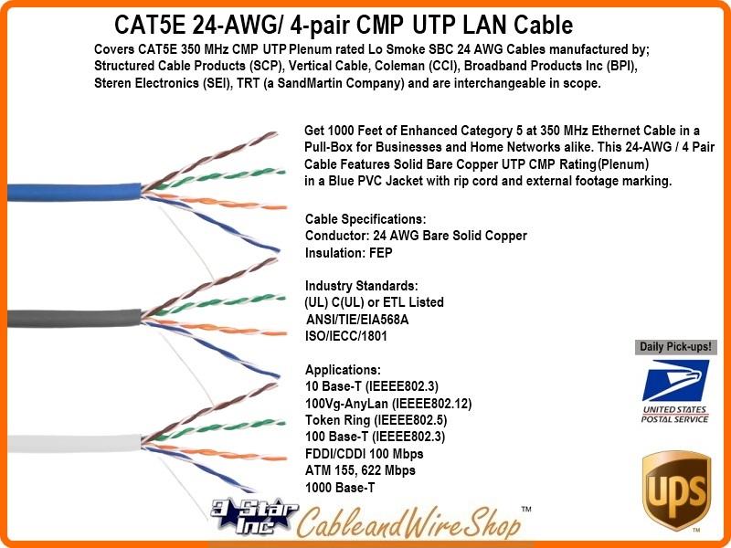 cat5e cmp plenum utp lan cable gray pvc 1000 pull box. Black Bedroom Furniture Sets. Home Design Ideas