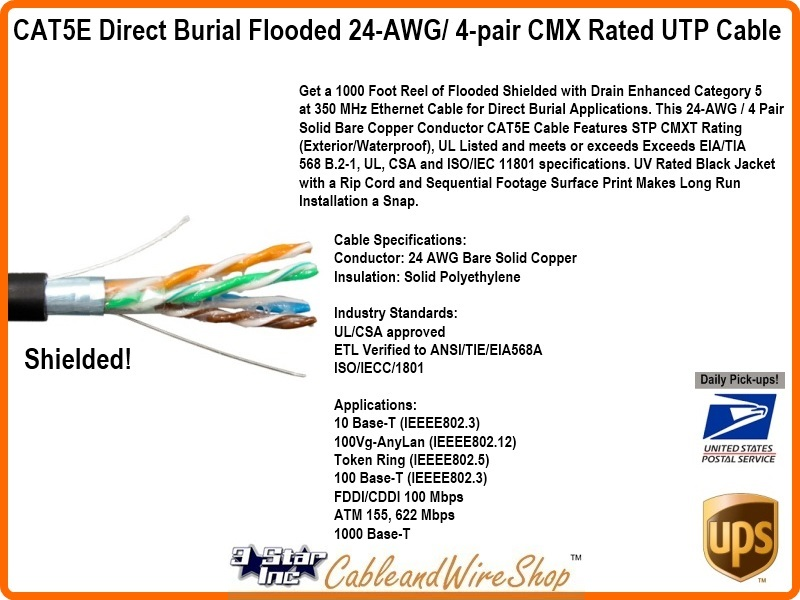 Cat5e Direct Burial Flooded Shielded 24 Awg 4 Pair Cmxf