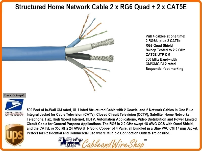 structured wiring home network cable 2 x rg6 2 x cat5e cm