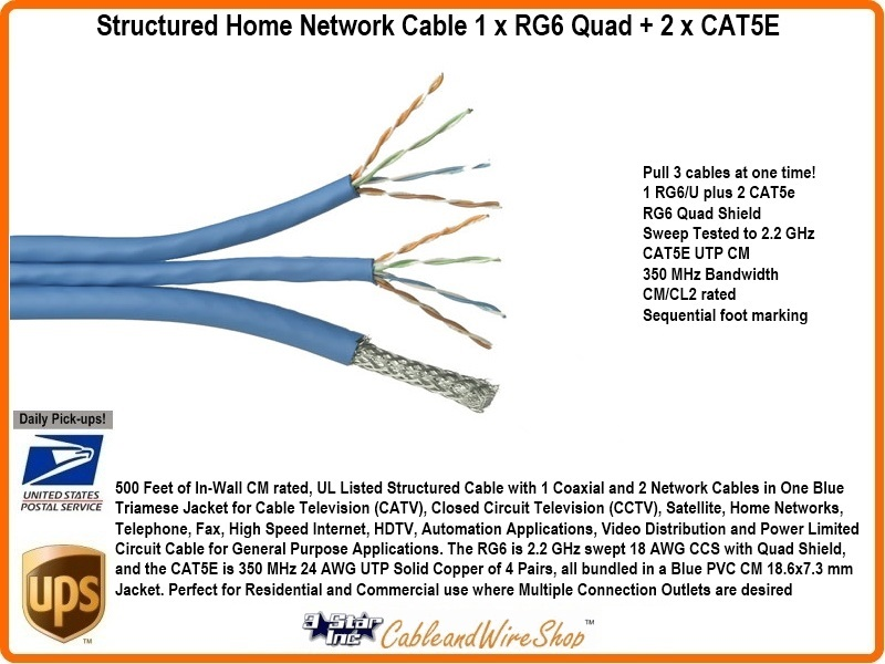 structured wiring home network cable 1 x rg6 2 x cat5e cm