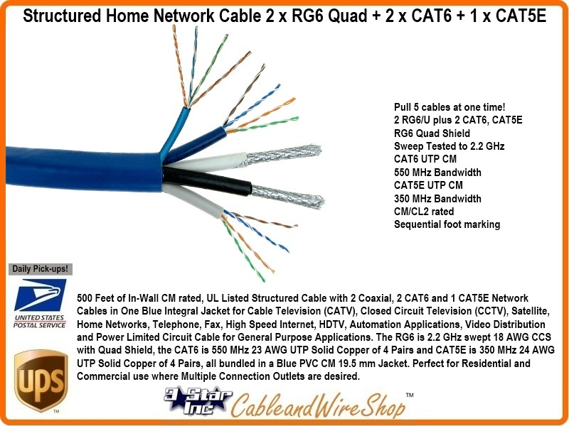 Structured Wiring Home Network Cable 2 X Rg6 Quad 2 X