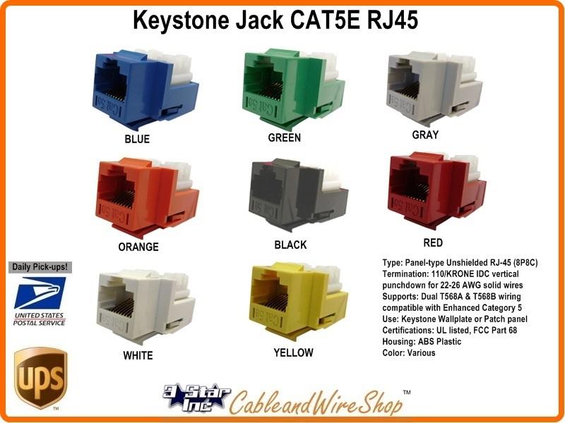 CAT 5E    Keystone Voice Data Jack U Style WHITE