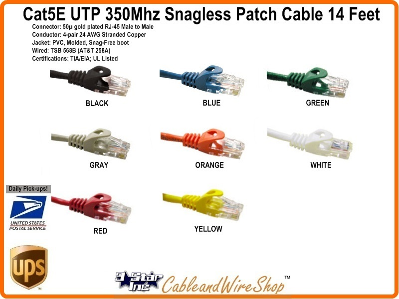 Orlando Ethernet Patch Cable
