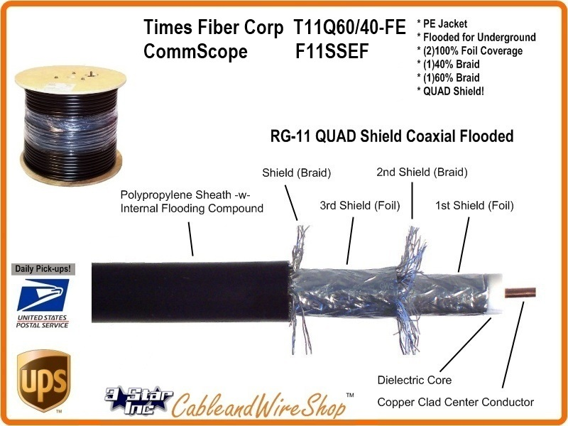 Rg11 Quad Shield Coaxial Cable Direct Burial For