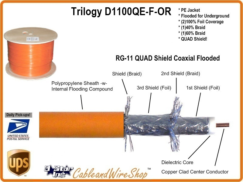 Rg11 quad shield coaxial cable direct burial for underground use