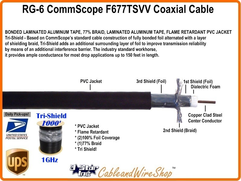 Commscope Rg6 Coaxial Cable Tri Shield F677tsvv 1000 Ft