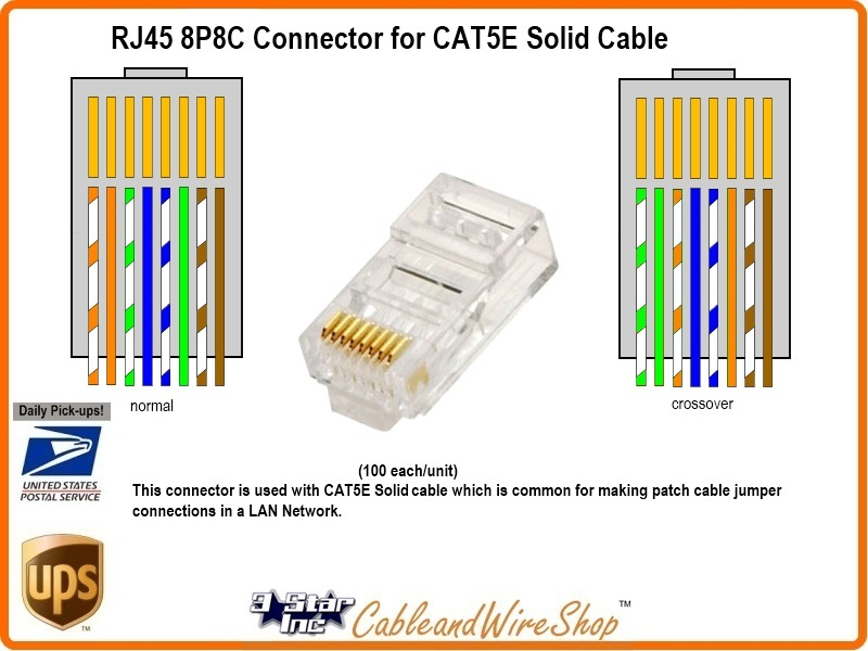 Cat5e Plug Wiring Diagram : Rj p c plug connector for solid cat e wire