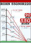 ROHN 55G Complete 220 Foot 90 MPH Guyed Tower R-55G90R220