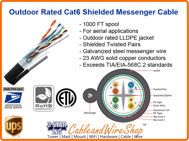 Cat6 Shielded Aerial Cable W Messenger Wire 1000 Ft 3
