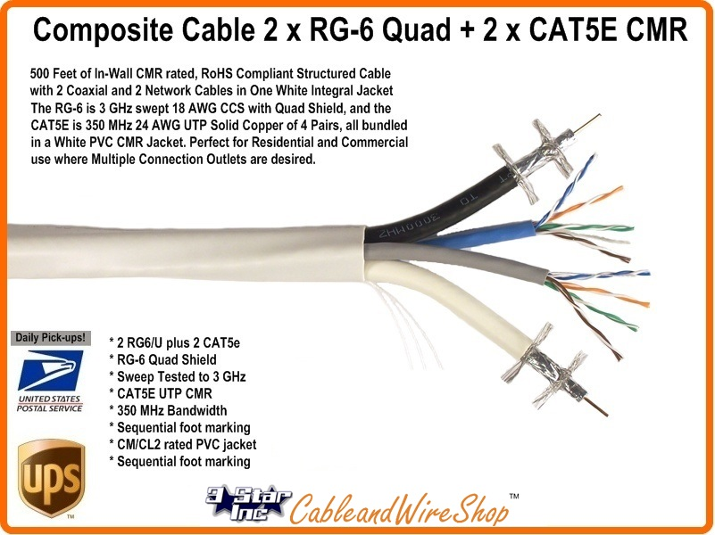 structured wiring commercial