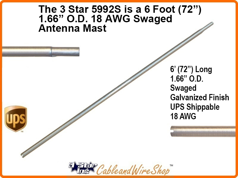 NewYall 6.75 inches Antenna Mast