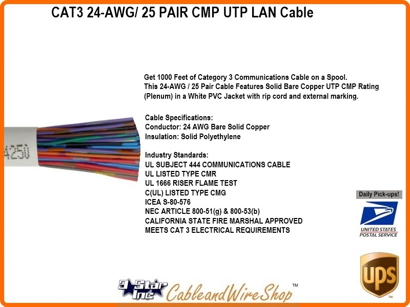 Cat3 24 Awg 25 Pair Cmp Utp Lan Cable 3 Star Incorporated