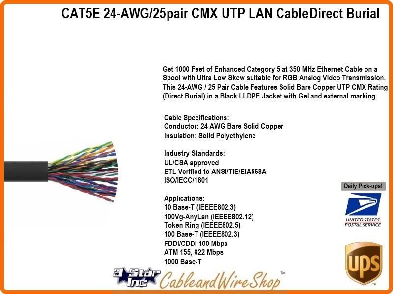 CAT5E CMR Riser UTP LAN Cable Gray 1000 Reel 24-AWG/ 4-pair