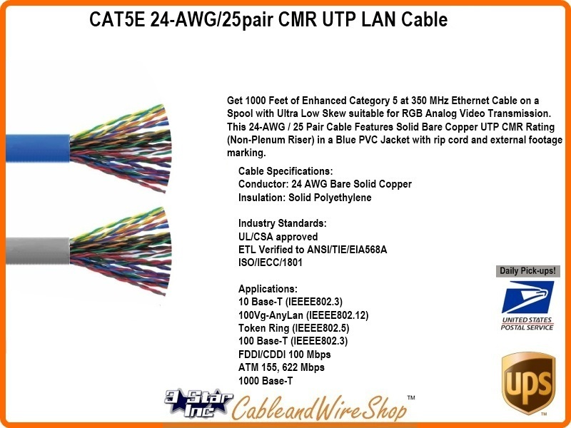 Cat5e 24 Awg 25 Pair Cmr Utp Lan Cable Blue 3 Star