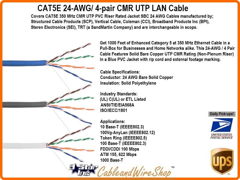 Cat5e 350 mhz cmr utp 24 awg sbc white pvc networking cable 500 ft cat5e 350 mhz cmr utp 24 awg sbc white pvc networking cable 500 ft greentooth Gallery