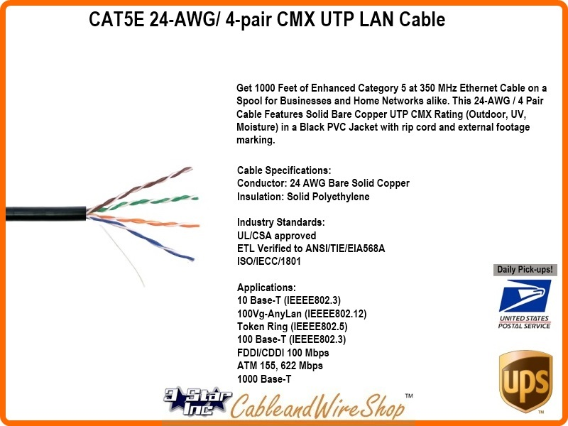 What is awg wire size designation of the cable image collections what is awg wire size designation of the cable gallery wiring what is awg wire size keyboard keysfo Image collections