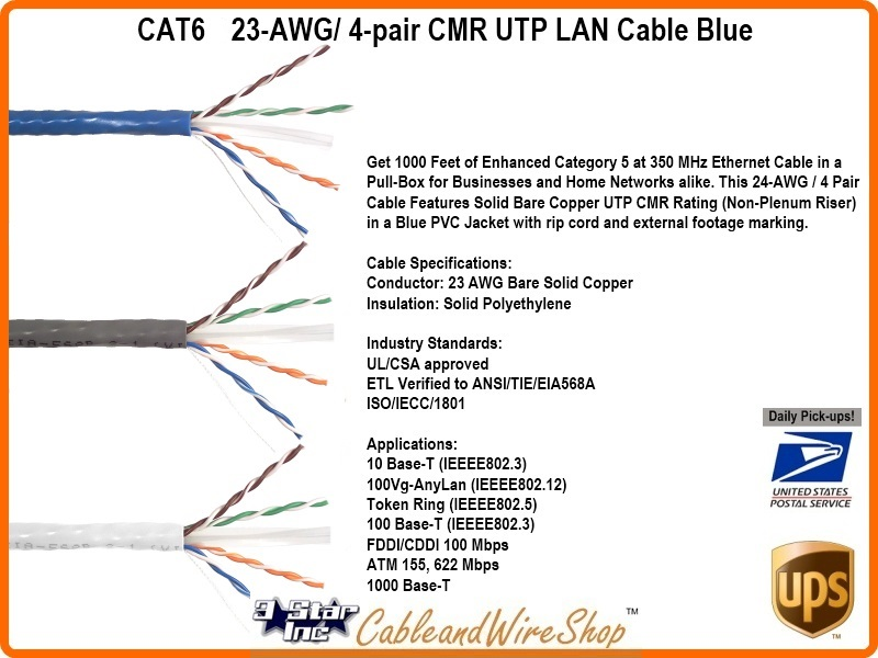 CAT6 23AWG 4 pair CMR UTP Networking Cable 1000\' Ft White | 3 Star ...