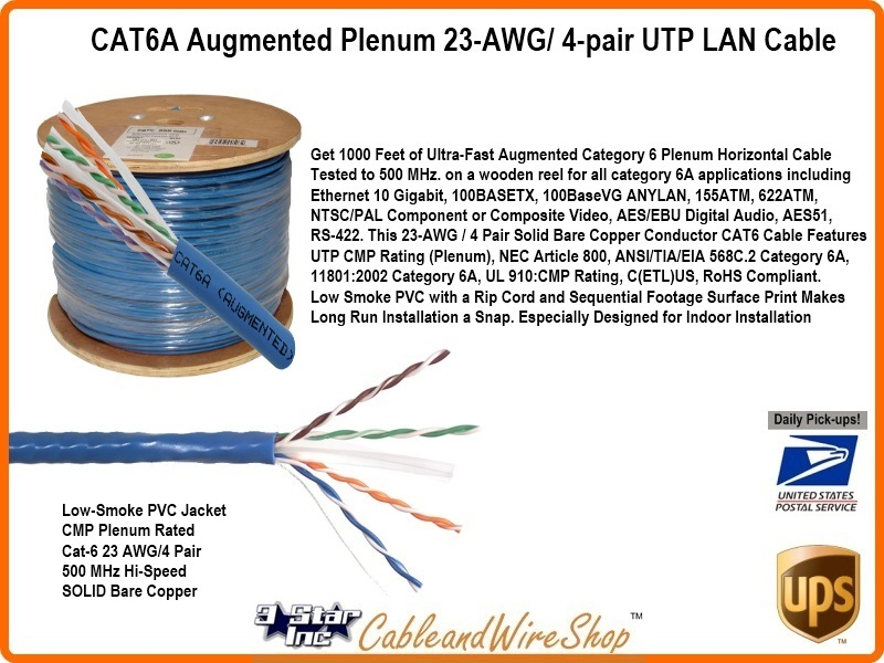Cat6a Augmented Plenum 23awg 4 Pair Utp Networking Cable