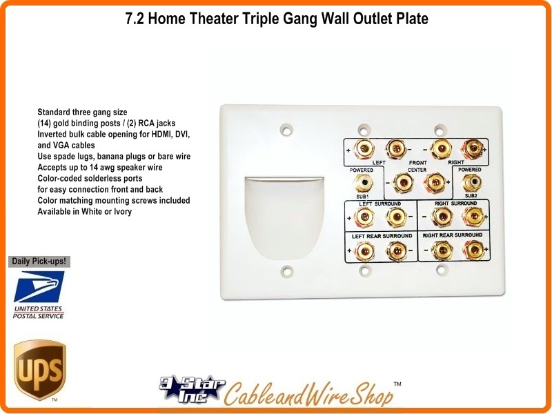 7 2 Home Theater Triple Gang Wall Outlet Plate 3 Star