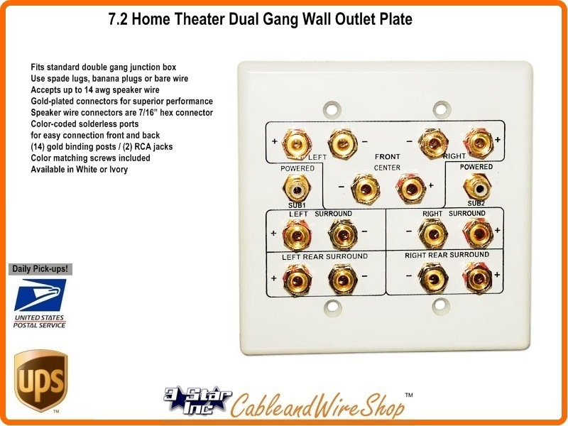 7 2 Home Theater Dual Gang Wall Outlet Plate