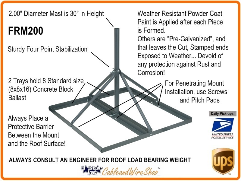 Non Penetrating Roof Mount 30 Quot Mast With 2 00 Quot O D 3