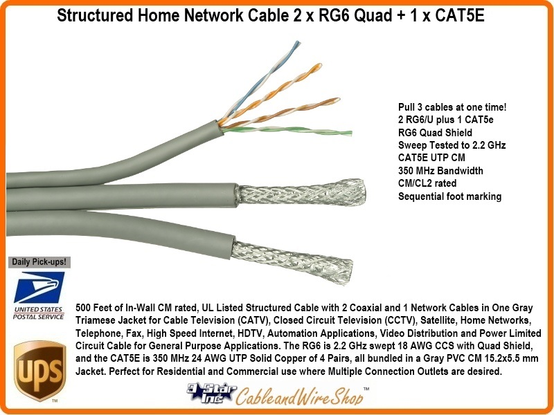 structured home network cable 2 x rg6 quad 1 x cat5e 3