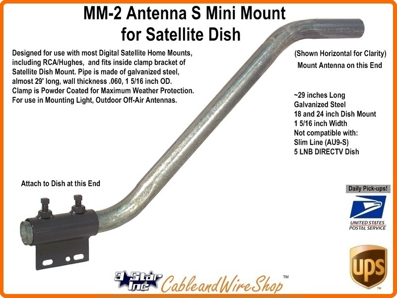 Perfectvision Mm 2 Universal Home Quot S Quot Off Air Antenna Mini