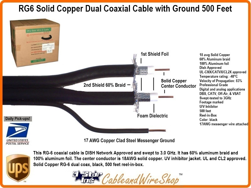 RG6 Dual Coaxial Cable 60% Solid Copper 3 GHz with Ground 500 Feet ...