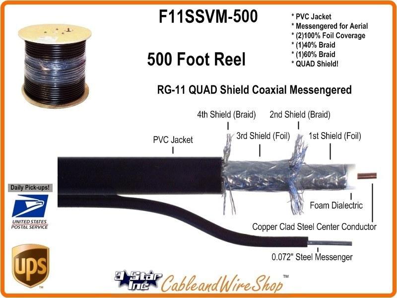 500 Ft Rg11 Quad Shield Coaxial Cable For Underground Use