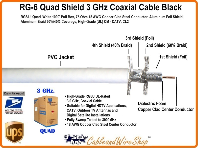 Rg6 quad shield coaxial cable ccs 3 ghz white 1000 feet on fire alarm wire style