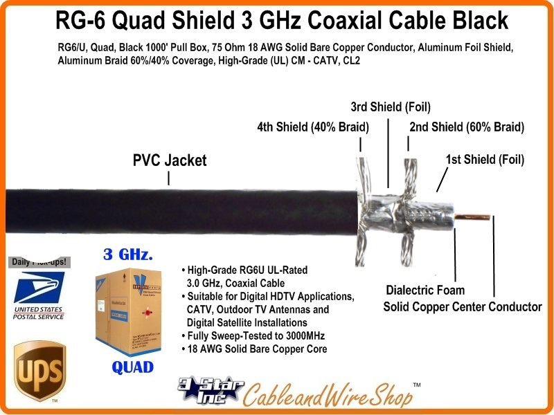 RG6 Quad Shield Coaxial Cable Solid Copper 3 GHz Black 1000 Feet