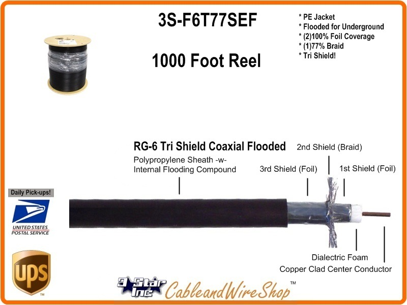 Rg6 Underground Coaxial Cable 77 1000 Feet Digital 3