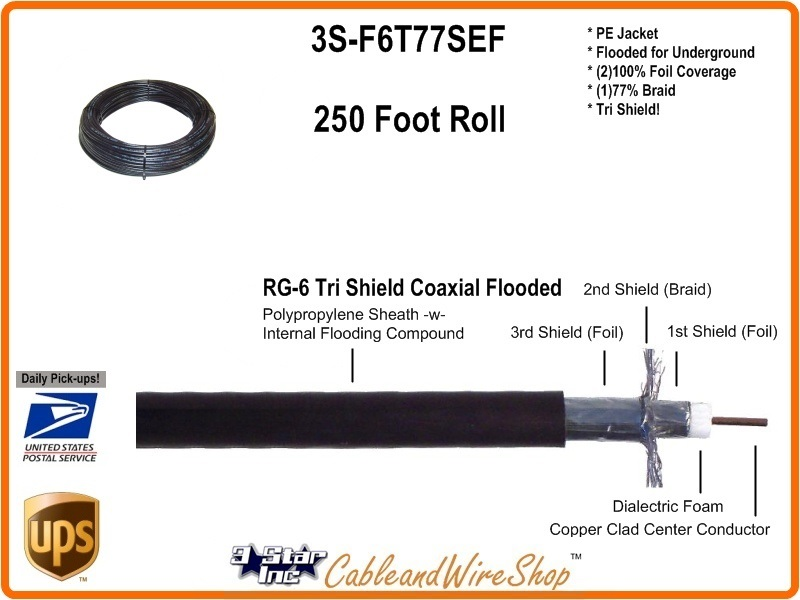 Buy 250 Feet RG6 Underground Coaxial Cable