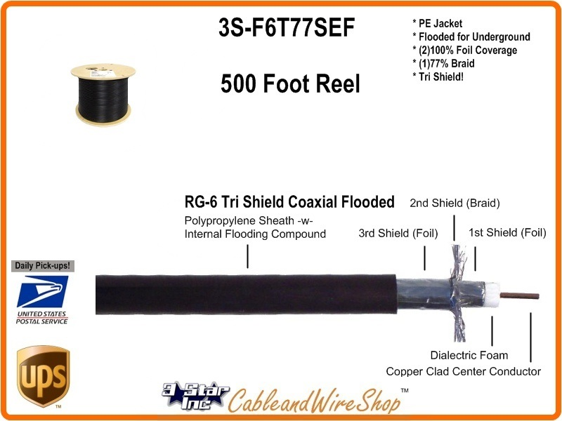 Rg6 Underground Coaxial Cable 77 500 Feet Digital 3