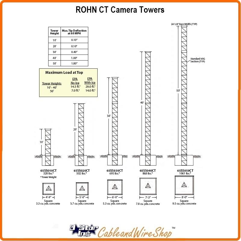Rohn 65g 20 Foot Camera Tower R 65ss020ct 3 Star