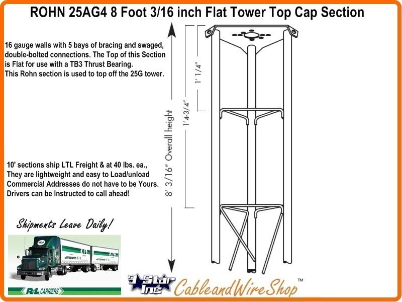 Rohn 25g tower