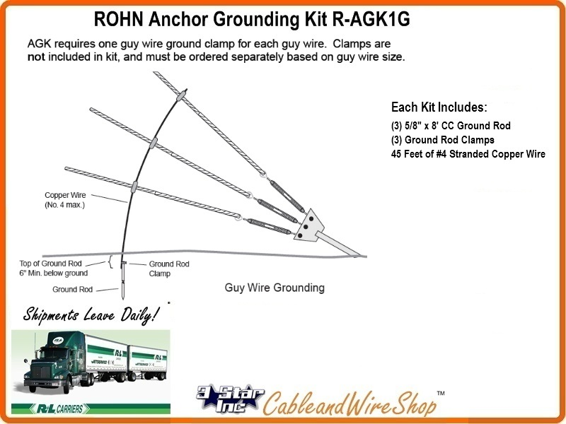 Rohn r agk1g down guy wire grounding kit click here for larger image greentooth Image collections
