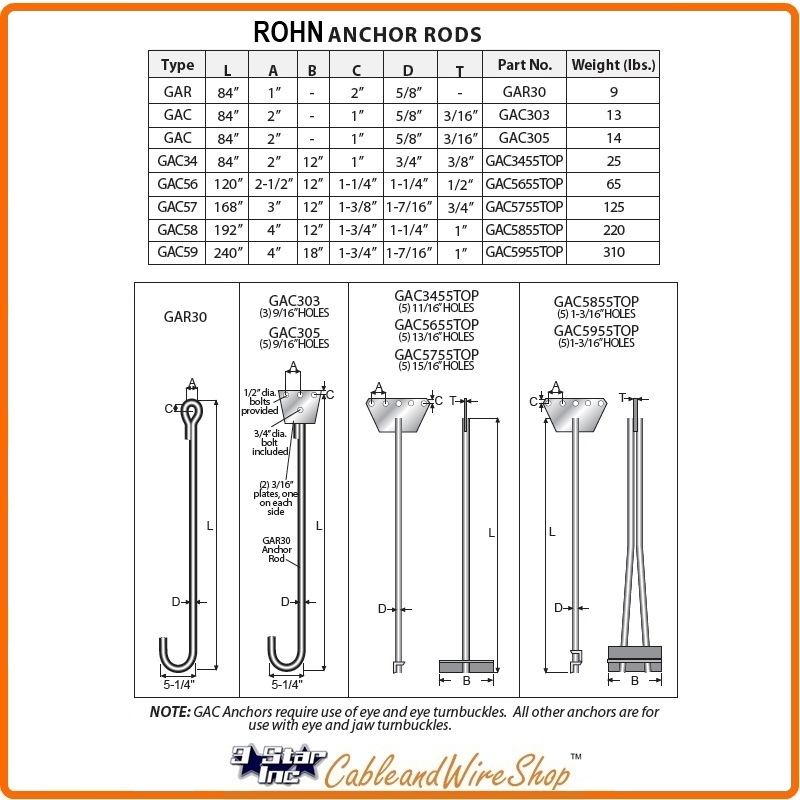 Rohn Tower Gac3455top Concrete Down Guy Anchor With 5 Hole