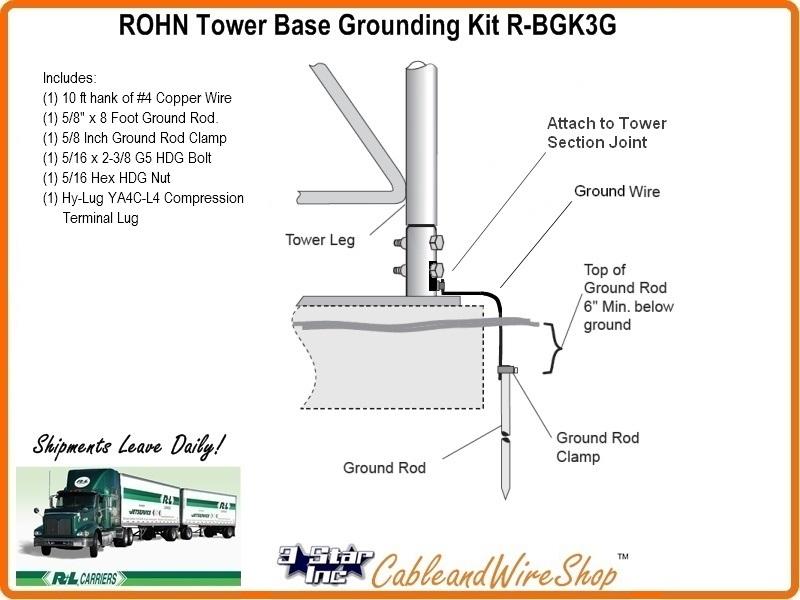 Rohn R Bgk3g Tower Base Ground Kit 3 Star Incorporated