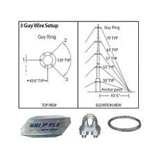 Telescopic Mast Guy Wire Kits